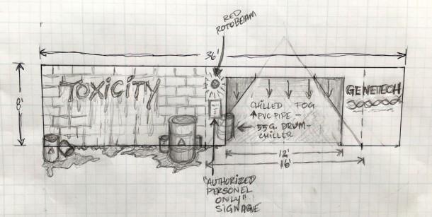 Toxicity Concept Sketch