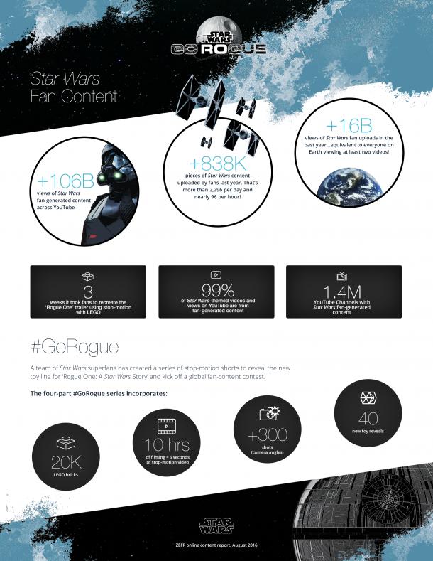 StarwarsR1_infographic_FINAL